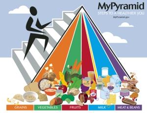 mypyramid food pyramid